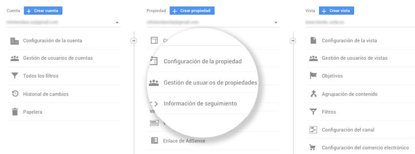 Google Analytics Gestión de usuarios